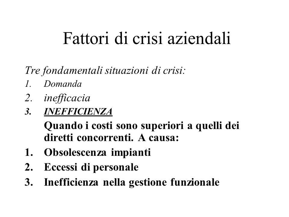 Fattori di crisi aziendali Tre fondamentali situazioni di crisi: 1.Domanda 2.inefficacia 3.INEFFICIENZA Quando i costi sono superiori a quelli dei dir