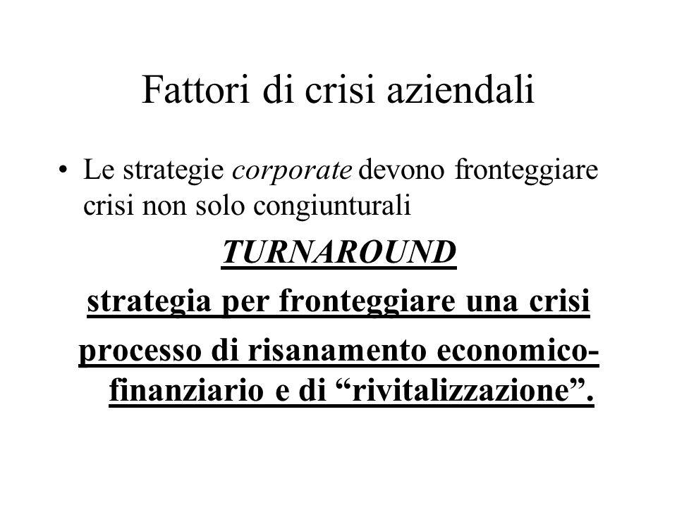 Fattori di crisi aziendali Le strategie corporate devono fronteggiare crisi non solo congiunturali TURNAROUND strategia per fronteggiare una crisi pro