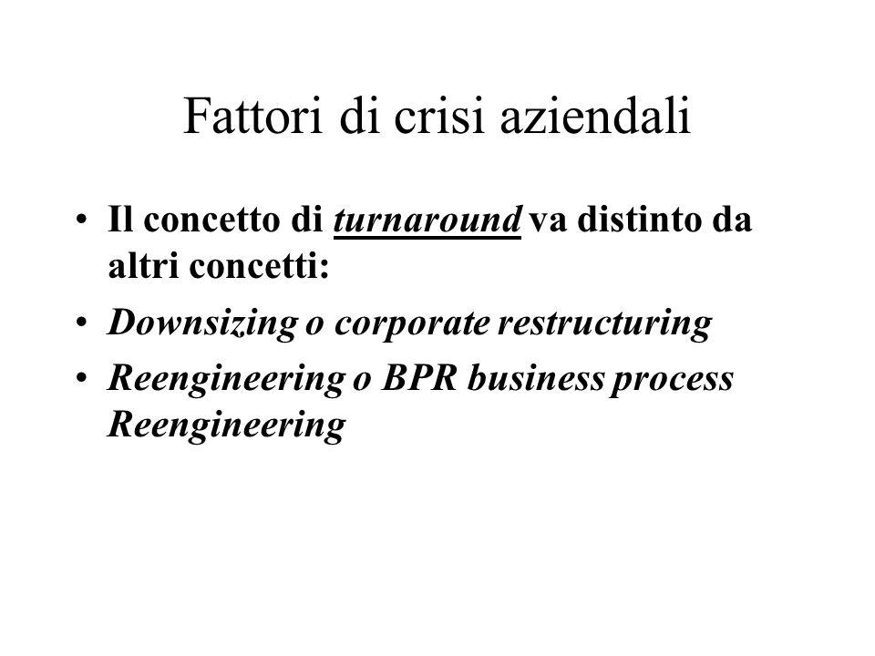 Fattori di crisi aziendali Il concetto di turnaround va distinto da altri concetti: Downsizing o corporate restructuring Reengineering o BPR business