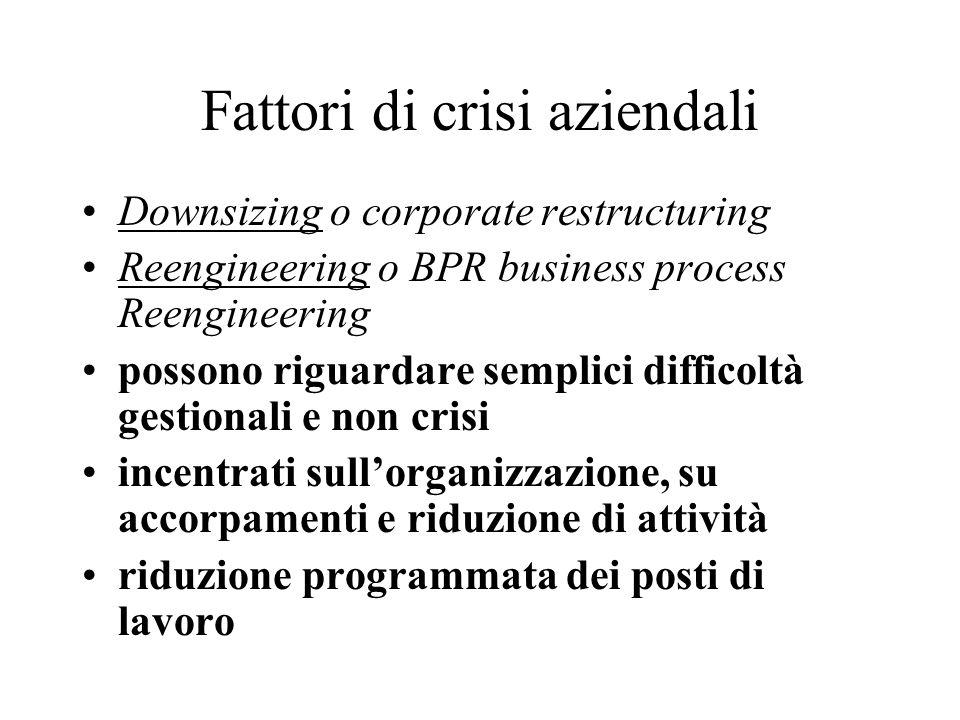 Fattori di crisi aziendali Downsizing o corporate restructuring Reengineering o BPR business process Reengineering possono riguardare semplici diffico