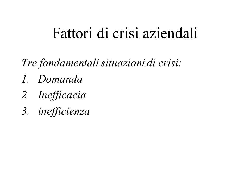 Fattori di crisi aziendali Tre fondamentali situazioni di crisi: 1.Domanda 2.Inefficacia 3.Inefficienza Di soluto legata a fasi di maturità del settore.