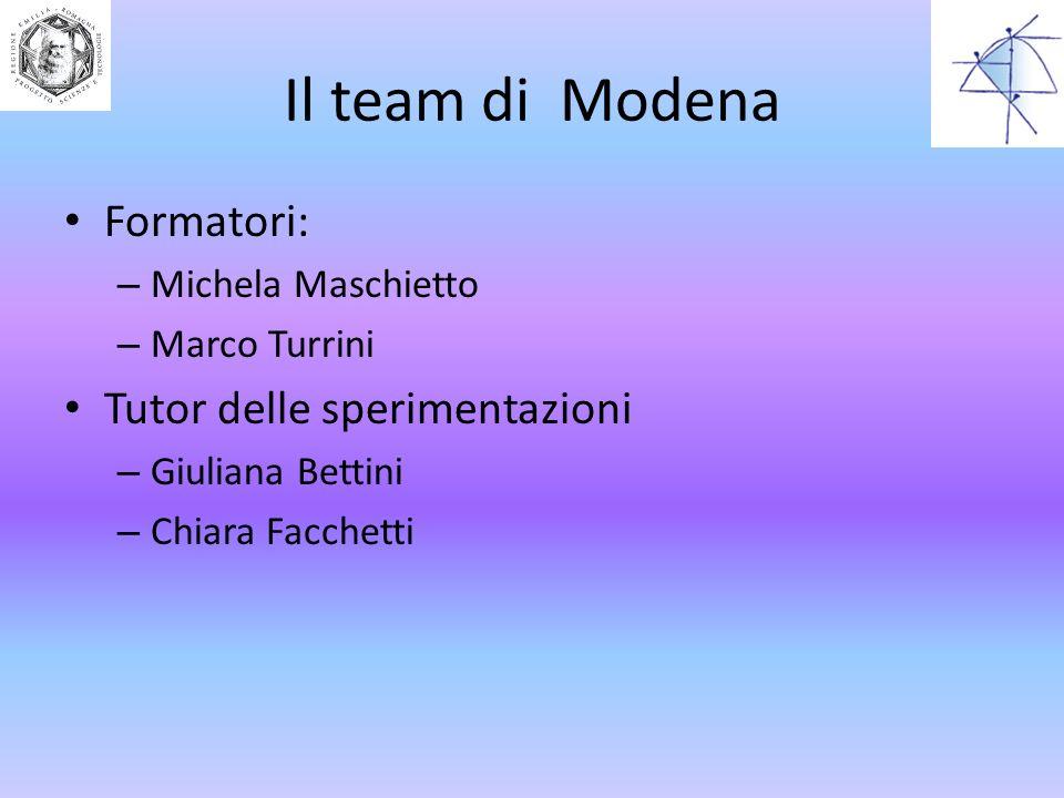 Il team di Modena Formatori: – Michela Maschietto – Marco Turrini Tutor delle sperimentazioni – Giuliana Bettini – Chiara Facchetti
