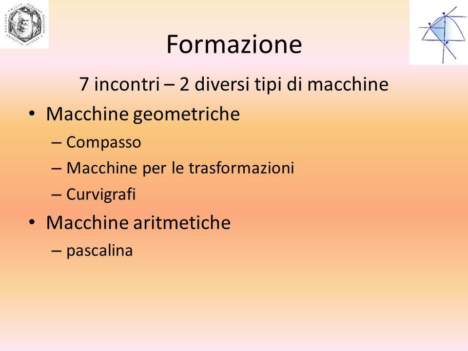 Formazione 7 incontri – 2 diversi tipi di macchine Macchine geometriche – Compasso – Macchine per le trasformazioni – Curvigrafi Macchine aritmetiche