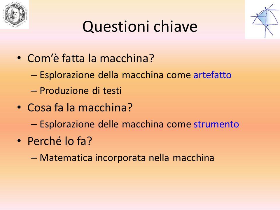 Questioni chiave Comè fatta la macchina? – Esplorazione della macchina come artefatto – Produzione di testi Cosa fa la macchina? – Esplorazione delle