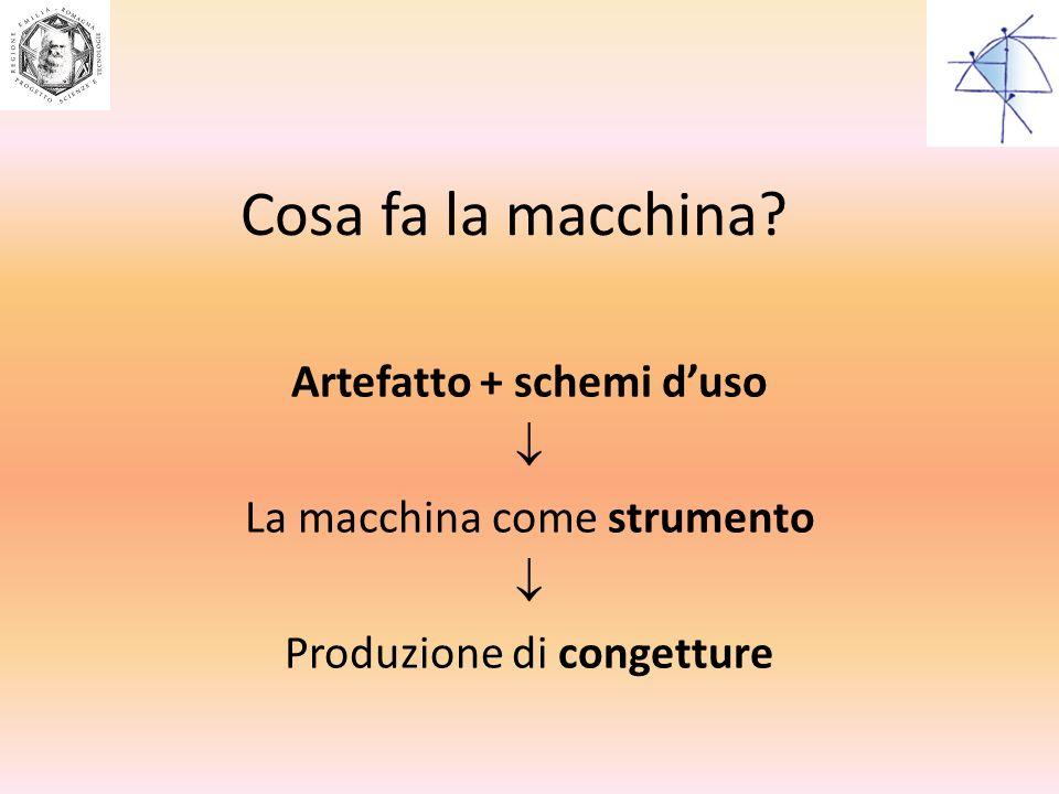 Cosa fa la macchina? Artefatto + schemi duso La macchina come strumento Produzione di congetture