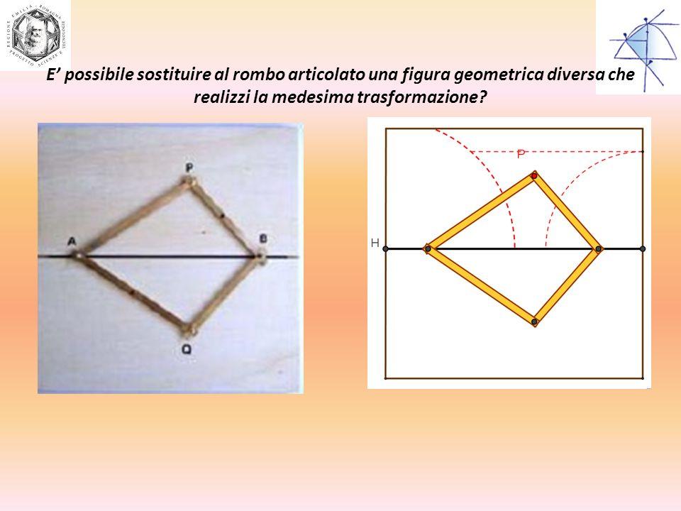 E possibile sostituire al rombo articolato una figura geometrica diversa che realizzi la medesima trasformazione?