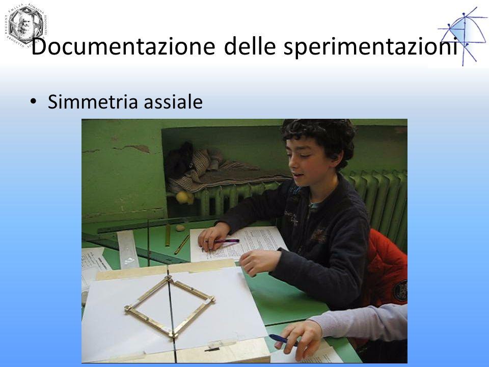 Documentazione delle sperimentazioni Simmetria assiale