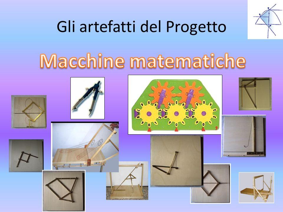 Gli artefatti del Progetto