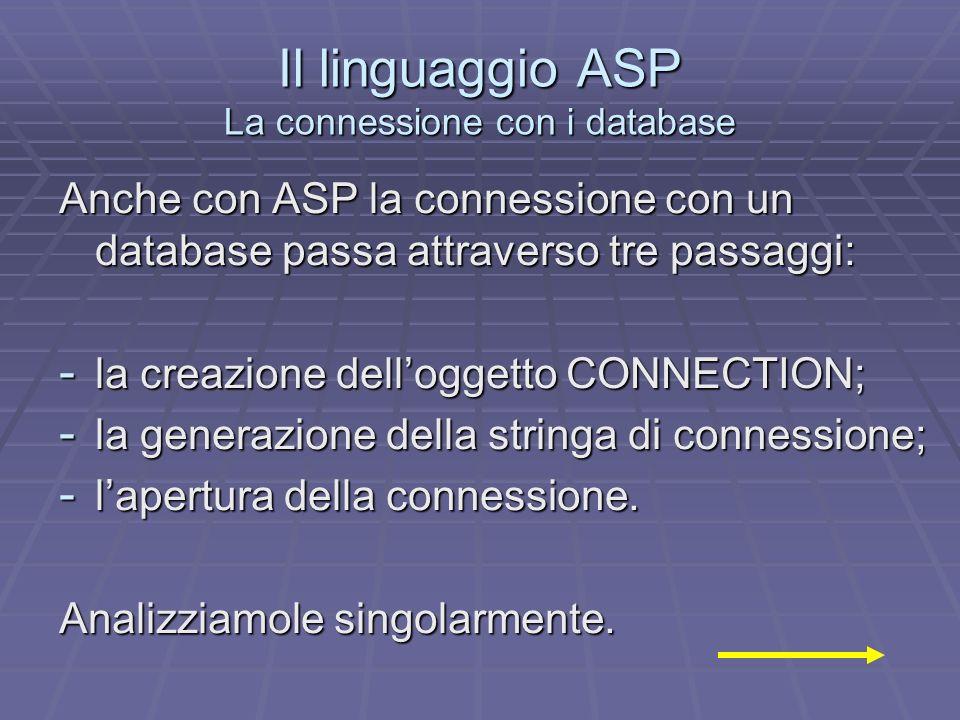Il linguaggio ASP La connessione con i database Anche con ASP la connessione con un database passa attraverso tre passaggi: - la creazione delloggetto CONNECTION; - la generazione della stringa di connessione; - lapertura della connessione.