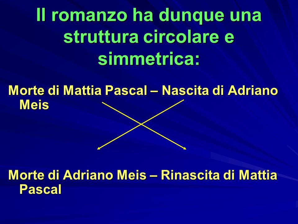 Il romanzo ha dunque una struttura circolare e simmetrica: Morte di Mattia Pascal – Nascita di Adriano Meis Morte di Adriano Meis – Rinascita di Matti
