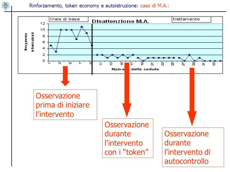 Rinforzamento, token economy e autoistruzione: caso di M.A.: Osservazione prima di iniziare lintervento Osservazione durante lintervento con i token O