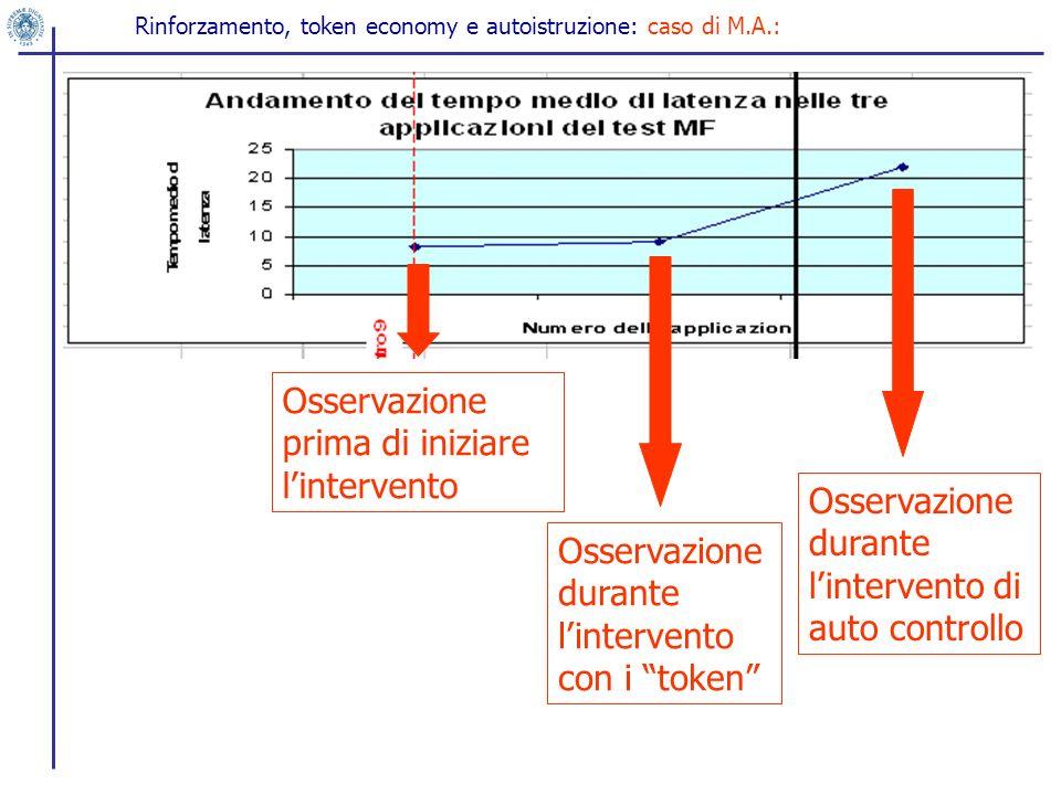 Osservazione prima di iniziare lintervento Osservazione durante lintervento con i token Osservazione durante lintervento di auto controllo