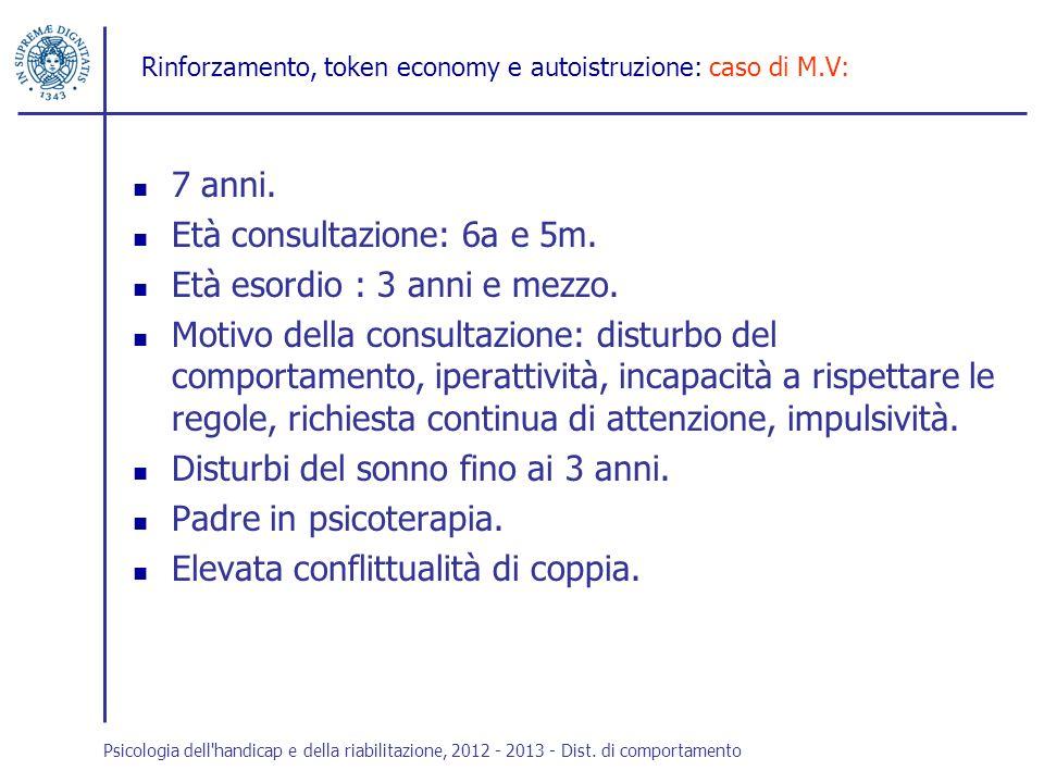 Rinforzamento, token economy e autoistruzione: caso di M.V: 7 anni. Età consultazione: 6a e 5m. Età esordio : 3 anni e mezzo. Motivo della consultazio