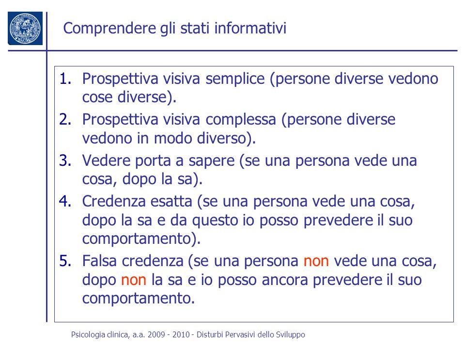 Psicologia clinica, a.a. 2009 - 2010 - Disturbi Pervasivi dello Sviluppo Comprendere gli stati informativi 1.Prospettiva visiva semplice (persone dive