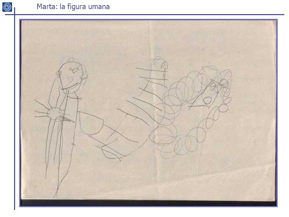 Marta: la figura umana