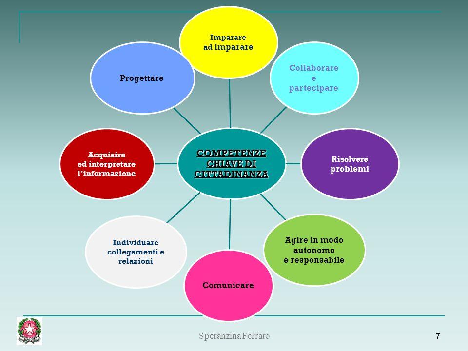 7 7 COMPETENZE CHIAVE DI CITTADINANZA Imparare ad imparare Collaborare e partecipare Risolvere problemi Agire in modo autonomo e responsabile Comunicare Individuare collegamenti e relazioni Acquisire ed interpretare linformazione Progettare