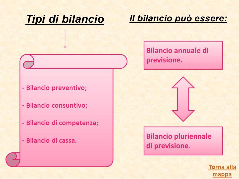 - Bilancio preventivo; - Bilancio consuntivo; - Bilancio di competenza; - Bilancio di cassa.