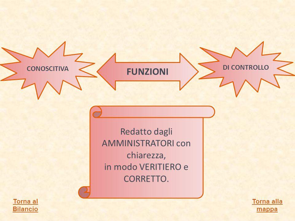 FUNZIONI CONOSCITIVA DI CONTROLLO Redatto dagli AMMINISTRATORI con chiarezza, in modo VERITIERO e CORRETTO.