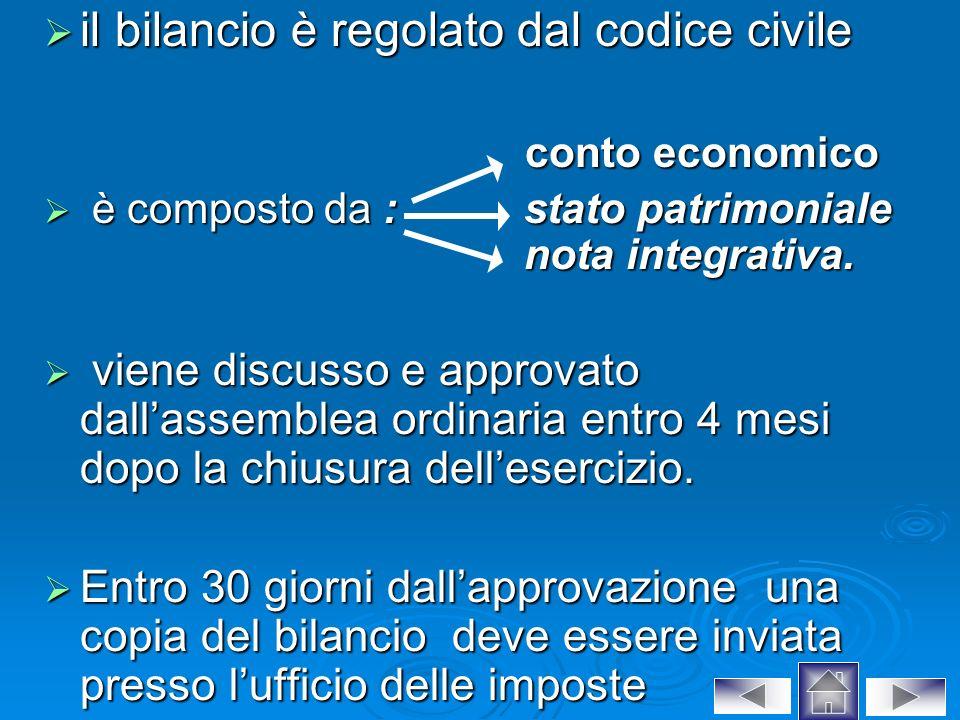 Ragioneria: Il bilancio desercizio documento, redatto al termine del periodo amministrativo conoscitiva SVOLGE DUE FUNZIONI: controllo