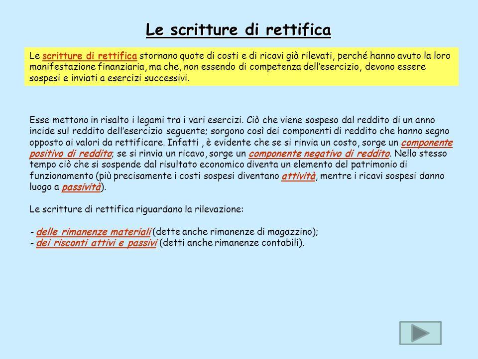 Le scritture di rettifica Le scritture di rettifica stornano quote di costi e di ricavi già rilevati, perché hanno avuto la loro manifestazione finanz