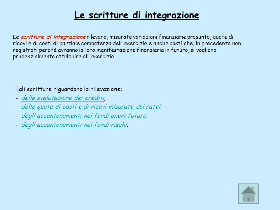 Le scritture di integrazione Tali scritture riguardano la rilevazione : - della svalutazione dei crediti;della svalutazione dei crediti - delle quote