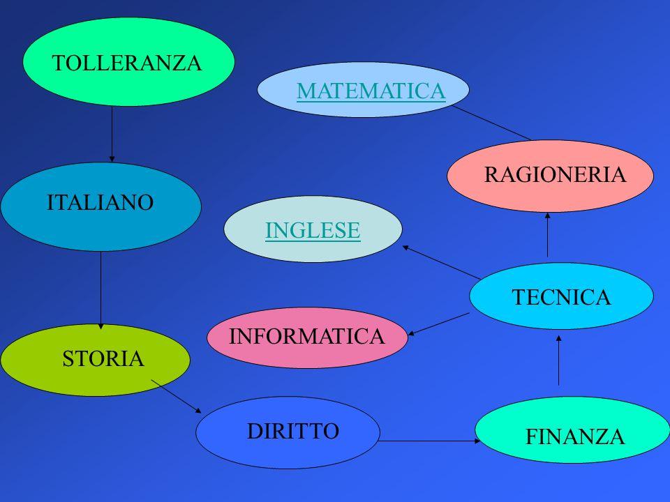 STORIA TOLLERANZA ITALIANO DIRITTO FINANZA TECNICA RAGIONERIA INGLESE INFORMATICA MATEMATICA