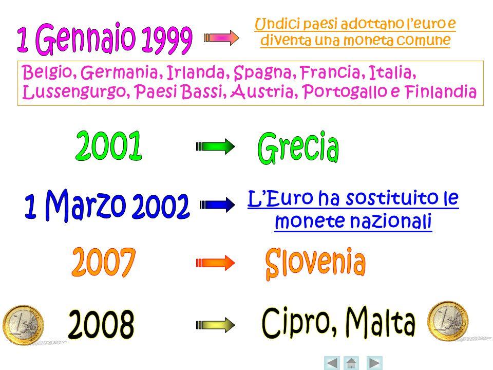 Undici paesi adottano leuro e diventa una moneta comune Belgio, Germania, Irlanda, Spagna, Francia, Italia, Lussengurgo, Paesi Bassi, Austria, Portogallo e Finlandia LEuro ha sostituito le monete nazionali