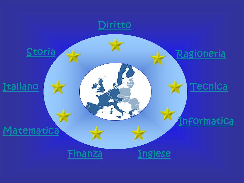 Diritto Storia Italiano Ragioneria Tecnica Informatica Inglese Matematica Finanza
