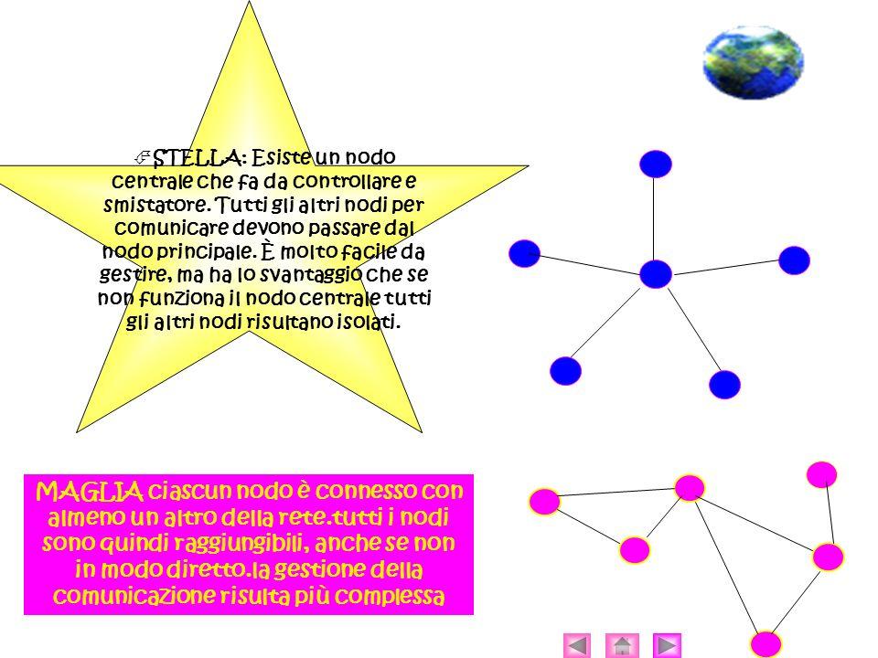 STELLA: Esiste un nodo centrale che fa da controllare e smistatore.