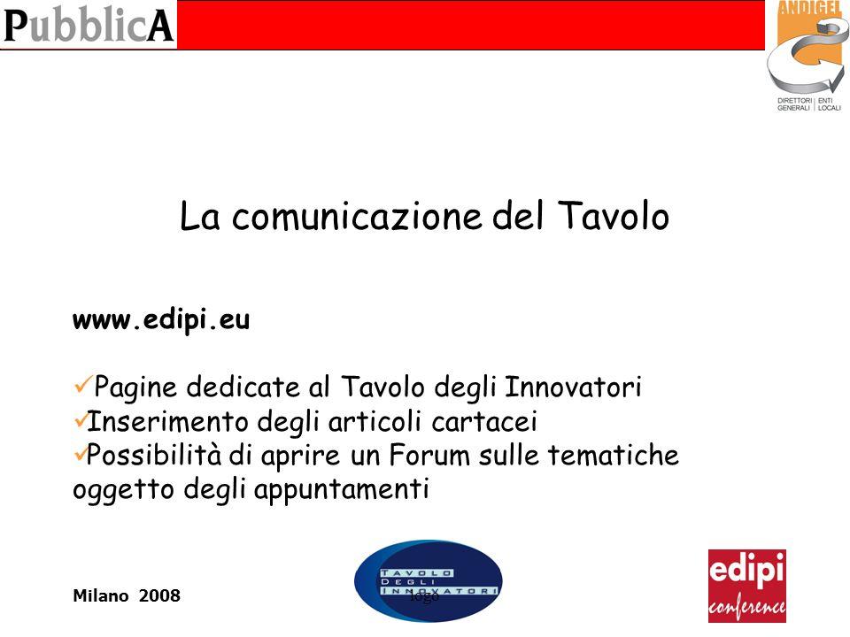 Milano 2008logo La comunicazione del Tavolo www.edipi.eu Pagine dedicate al Tavolo degli Innovatori Inserimento degli articoli cartacei Possibilità di