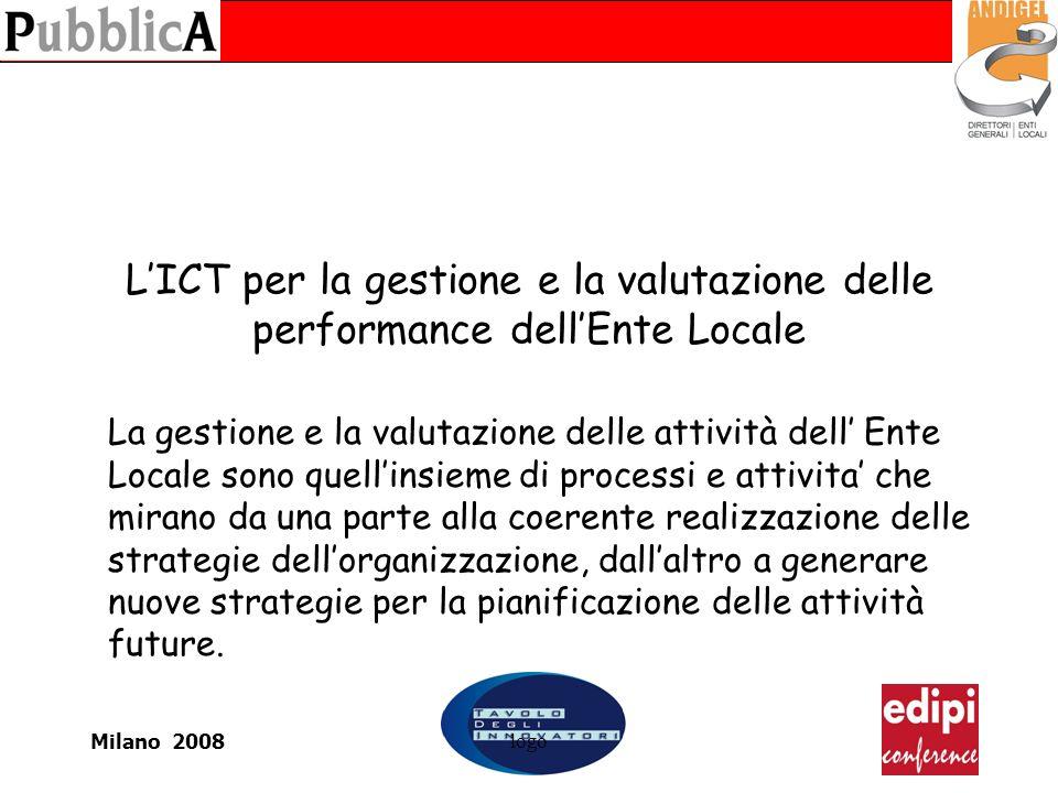 Milano 2008logo LICT per la gestione e la valutazione delle performance dellEnte Locale La gestione e la valutazione delle attività dell Ente Locale sono quellinsieme di processi e attivita che mirano da una parte alla coerente realizzazione delle strategie dellorganizzazione, dallaltro a generare nuove strategie per la pianificazione delle attività future.