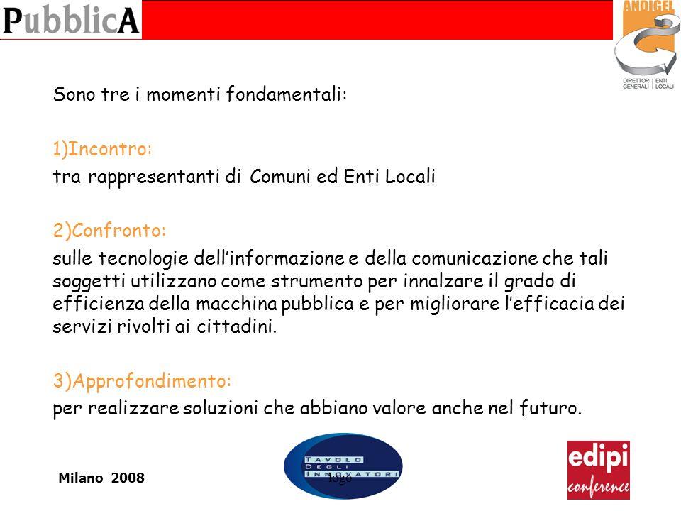 Milano 2008logo Sono tre i momenti fondamentali: 1)Incontro: tra rappresentanti di Comuni ed Enti Locali 2)Confronto: sulle tecnologie dellinformazion