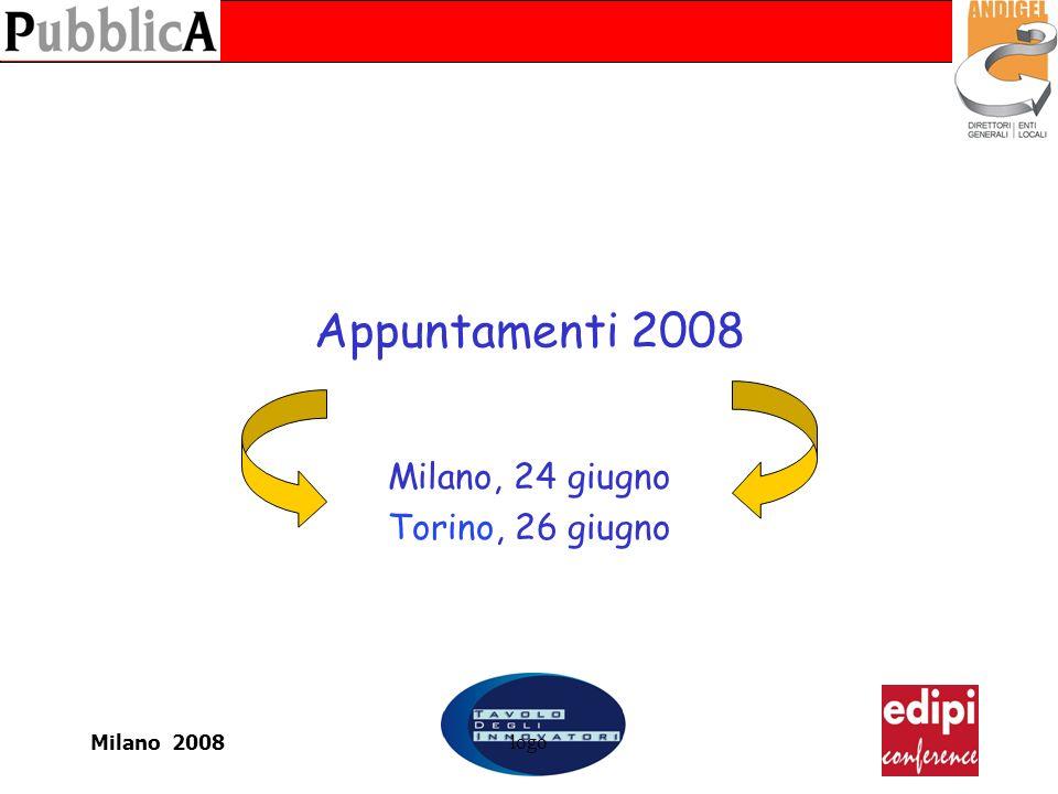 Milano 2008logo Appuntamenti 2008 Milano, 24 giugno Torino, 26 giugno