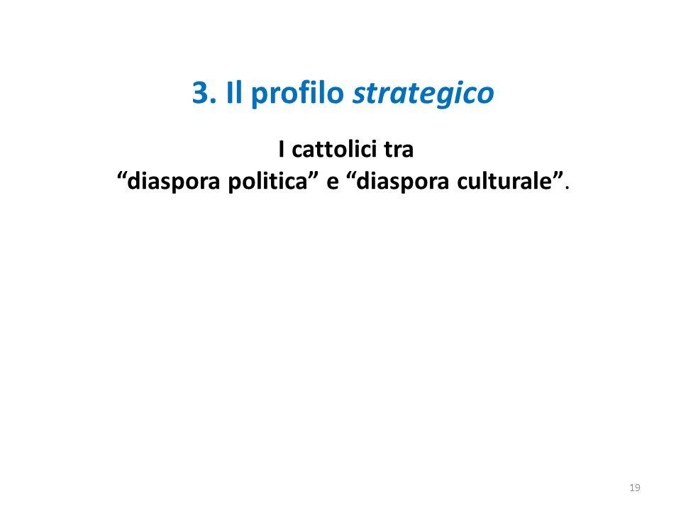 3. Il profilo strategico I cattolici tra diaspora politica e diaspora culturale. 19