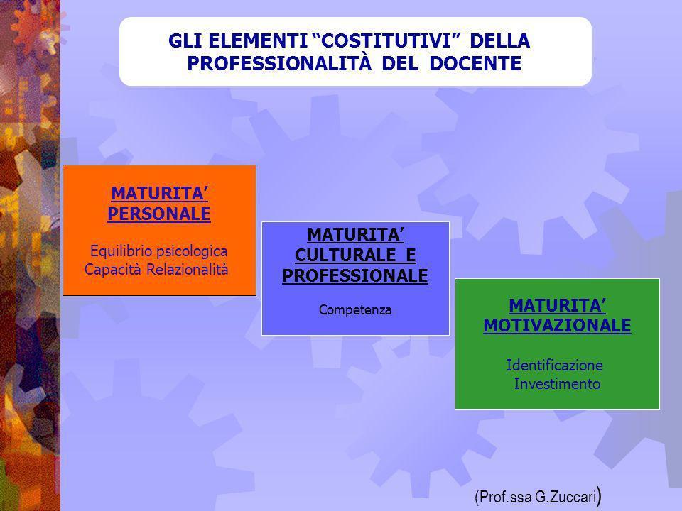 MATURITA PERSONALE Equilibrio psicologica Capacità Relazionalità MATURITA CULTURALE E PROFESSIONALE Competenza MATURITA MOTIVAZIONALE Identificazione