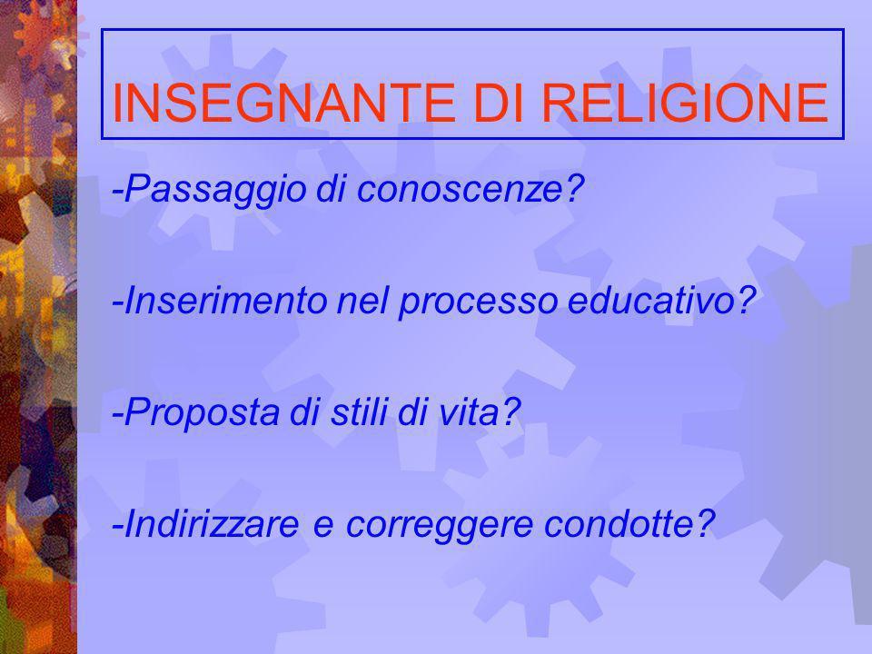 INSEGNANTE DI RELIGIONE -Passaggio di conoscenze? -Inserimento nel processo educativo? -Proposta di stili di vita? -Indirizzare e correggere condotte?