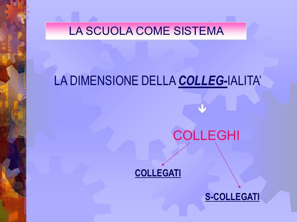 LA DIMENSIONE DELLA COLLEG- IALITA COLLEGHI COLLEGATI S-COLLEGATI LA SCUOLA COME SISTEMA