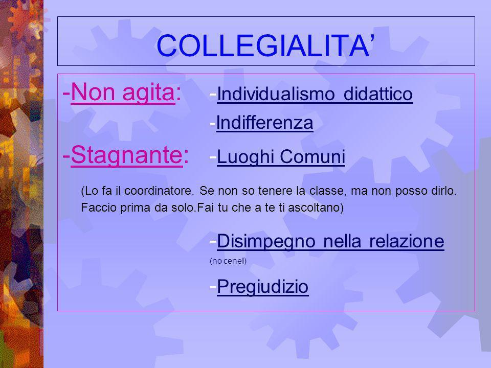 COLLEGIALITA -Non agita: - Individualismo didattico -Indifferenza -Stagnante: - Luoghi Comuni (Lo fa il coordinatore. Se non so tenere la classe, ma n