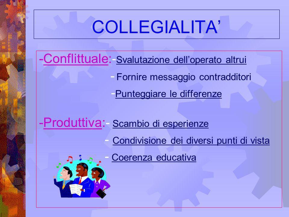COLLEGIALITA -Conflittuale:- Svalutazione delloperato altrui - Fornire messaggio contradditori - Punteggiare le differenze -Produttiva:- Scambio di es