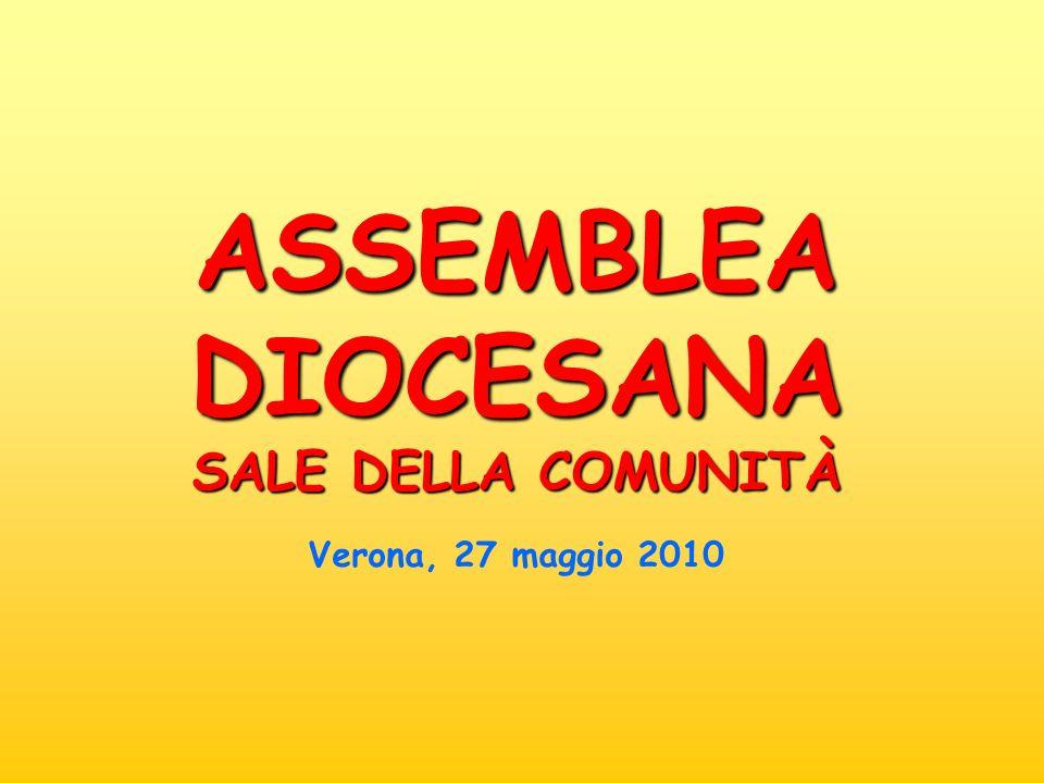 ASSEMBLEADIOCESANA SALE DELLA COMUNITÀ Verona, 27 maggio 2010