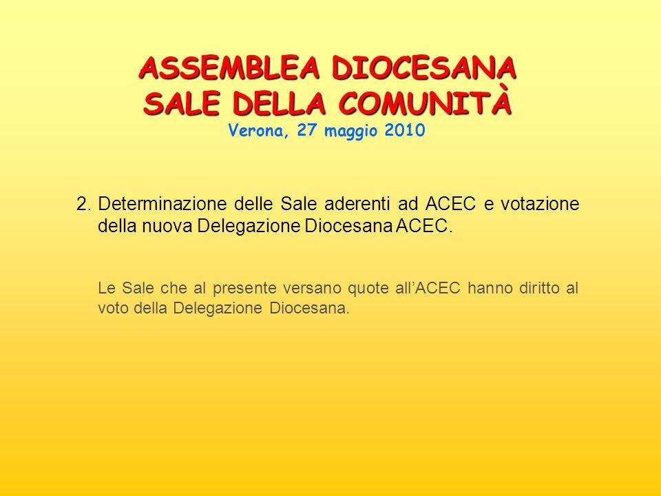2. Determinazione delle Sale aderenti ad ACEC e votazione della nuova Delegazione Diocesana ACEC. Le Sale che al presente versano quote allACEC hanno