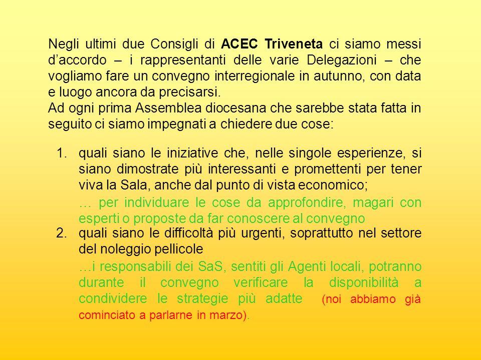 Negli ultimi due Consigli di ACEC Triveneta ci siamo messi daccordo – i rappresentanti delle varie Delegazioni – che vogliamo fare un convegno interre