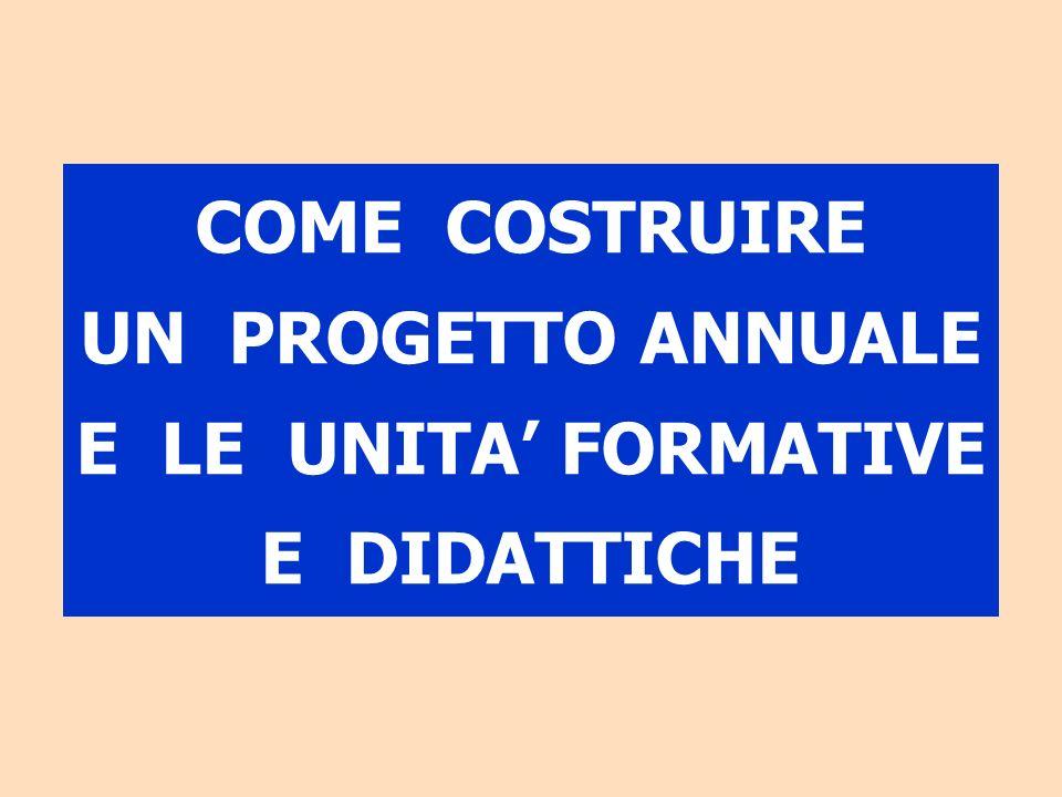 Curricolo implicito Curricolo esplicito P.O.F.