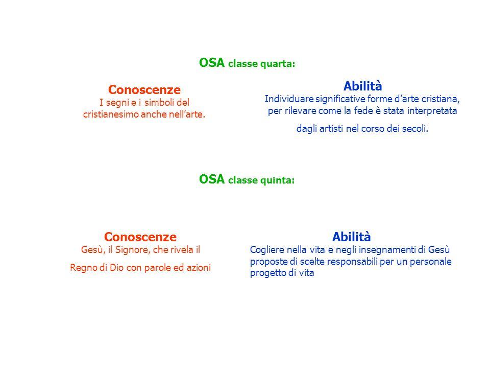 OSA classe quarta: Conoscenze I segni e i simboli del cristianesimo anche nellarte. Conoscenze Gesù, il Signore, che rivela il Regno di Dio con parole