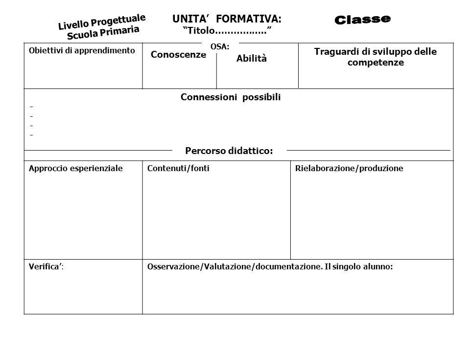 Conoscenze UNITA FORMATIVA: Titolo…………….. Livello Progettuale Scuola Primaria Obiettivi di apprendimento Connessioni possibili - Approccio esperienzia