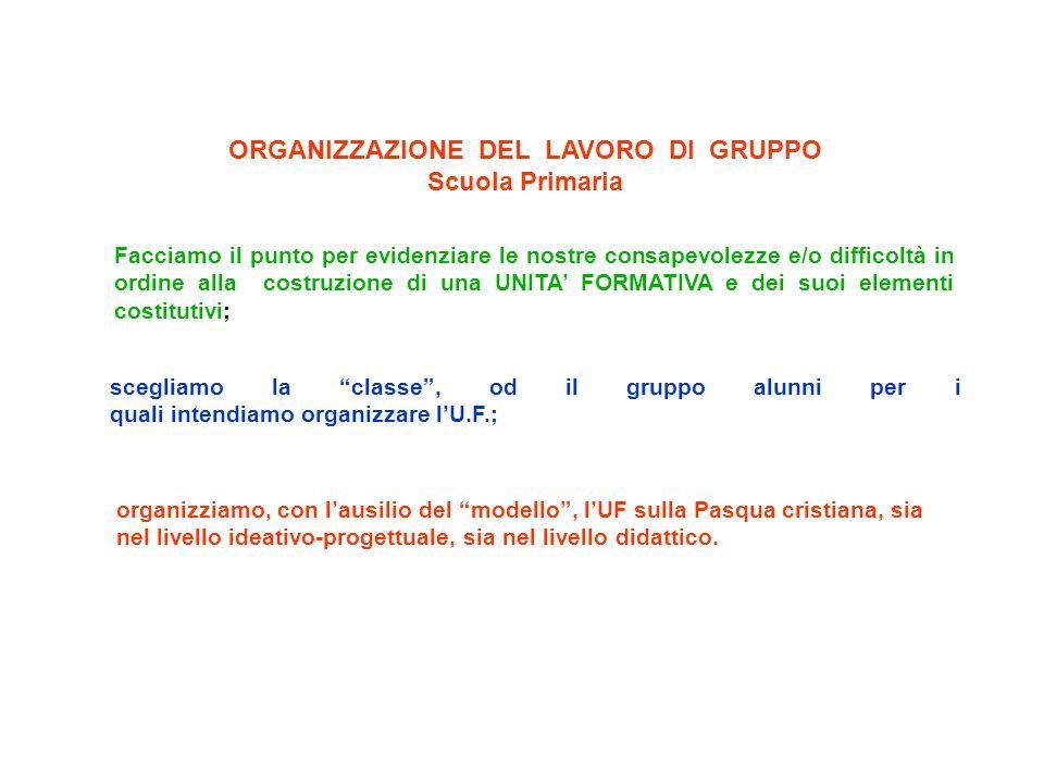 ORGANIZZAZIONE DEL LAVORO DI GRUPPO Scuola Primaria scegliamo la classe, od il gruppo alunni per i quali intendiamo organizzare lU.F.; Facciamo il pun