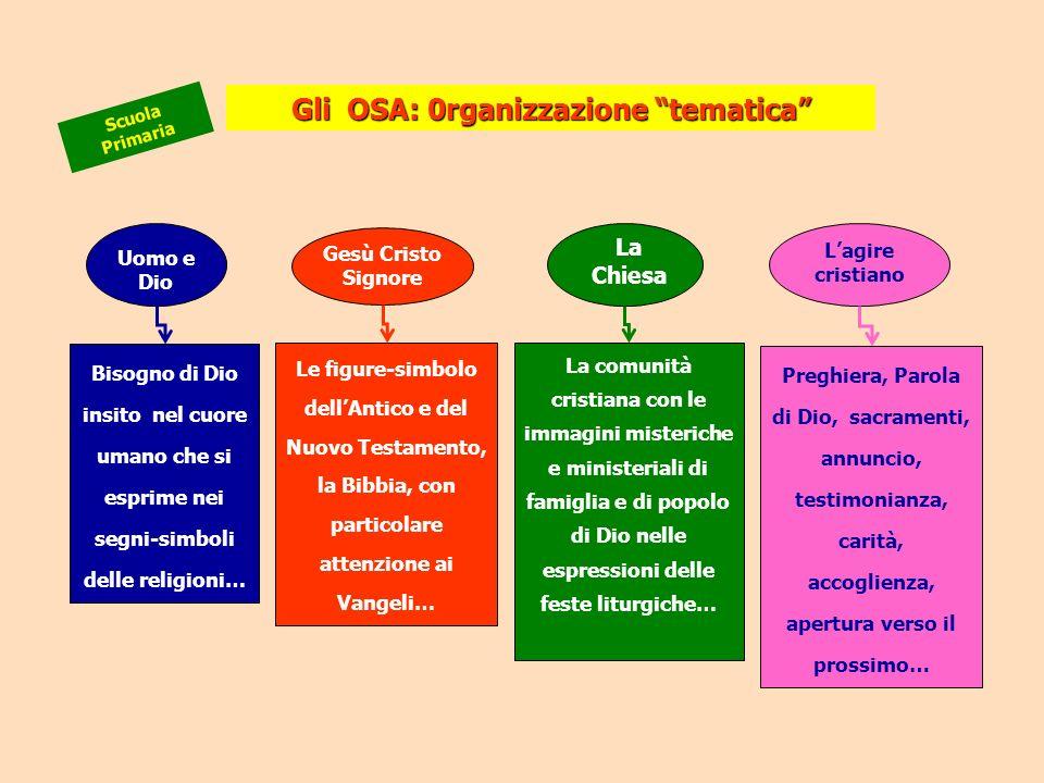 I testi CEI si ispirano ai seguenti criteri: 1.