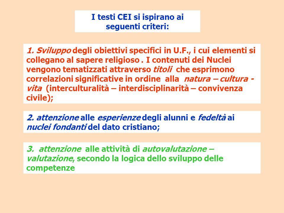 Obiettivi specifici di apprendi- mento Dlg 59/2004 Obiettivi specifici di apprendi- mento propri dellinsegna mento della Religione Cattolica.