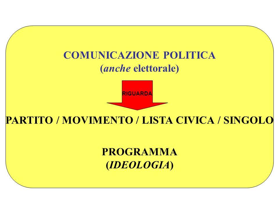 COMUNICAZIONE POLITICA (anche elettorale) PARTITO / MOVIMENTO / LISTA CIVICA / SINGOLO PROGRAMMA (IDEOLOGIA) RIGUARDA