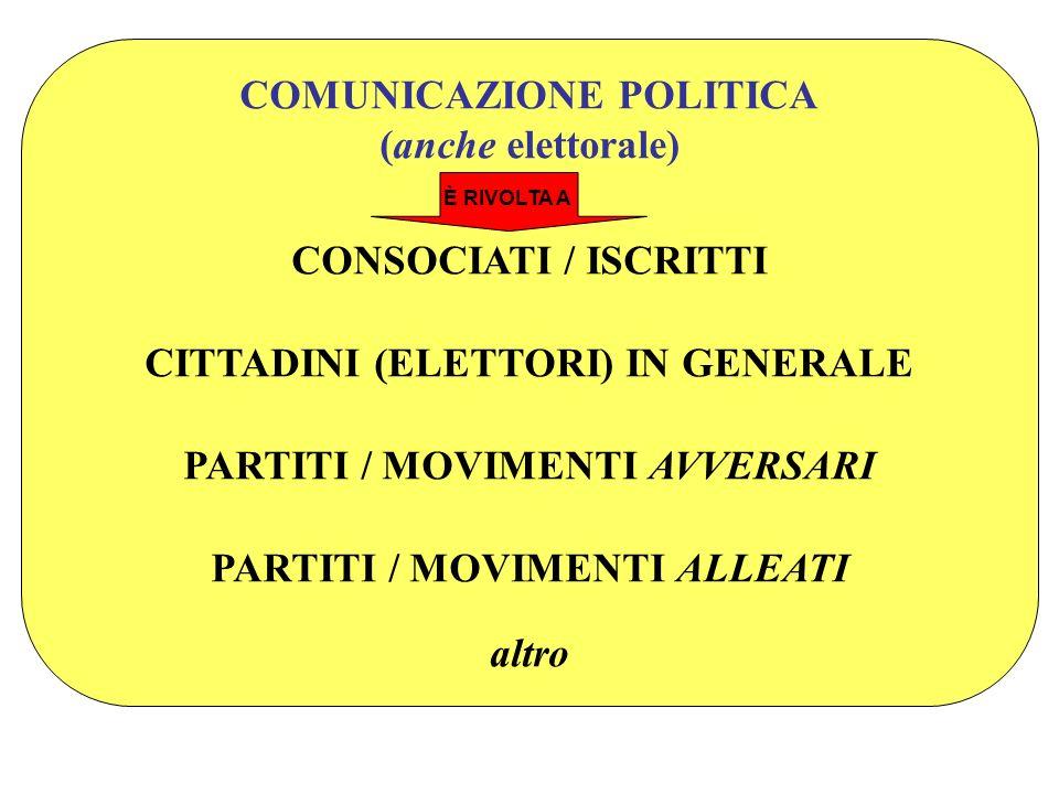 COMUNICAZIONE POLITICA (anche elettorale) CONSOCIATI / ISCRITTI CITTADINI (ELETTORI) IN GENERALE PARTITI / MOVIMENTI AVVERSARI PARTITI / MOVIMENTI ALLEATI altro È RIVOLTA A